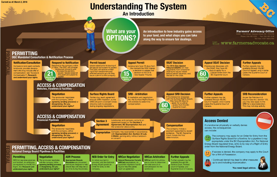 Understanding-the-System2-May2016